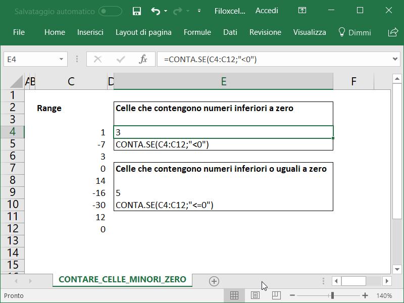 Microsoft Excel Celle Inferiori Zero