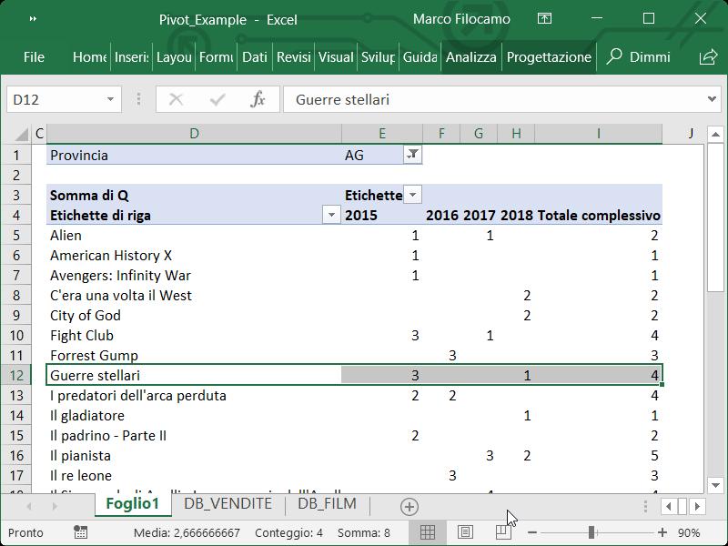 Microsoft_Excel_Pivot_Esempio_Totale_Riga