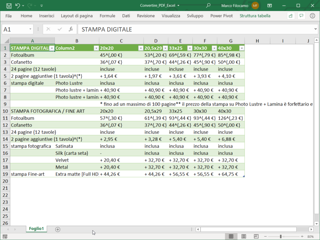 PDF in Excel Listino Base