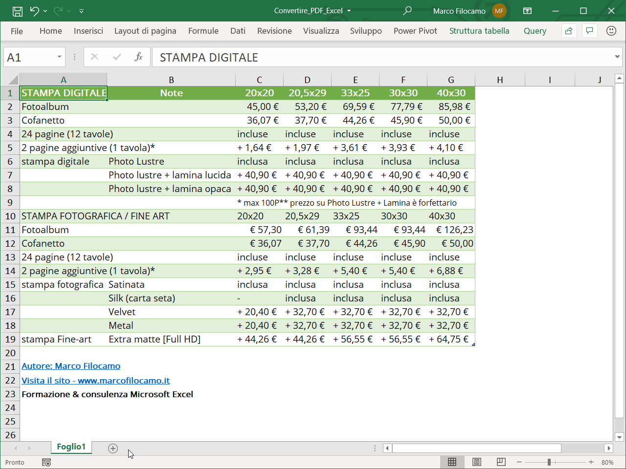 Convertire PDF in Excel Power Query Finale