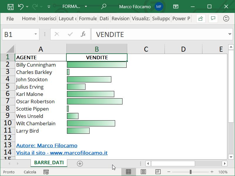 Formattazione Condizionale Excel Barre Dati Finale