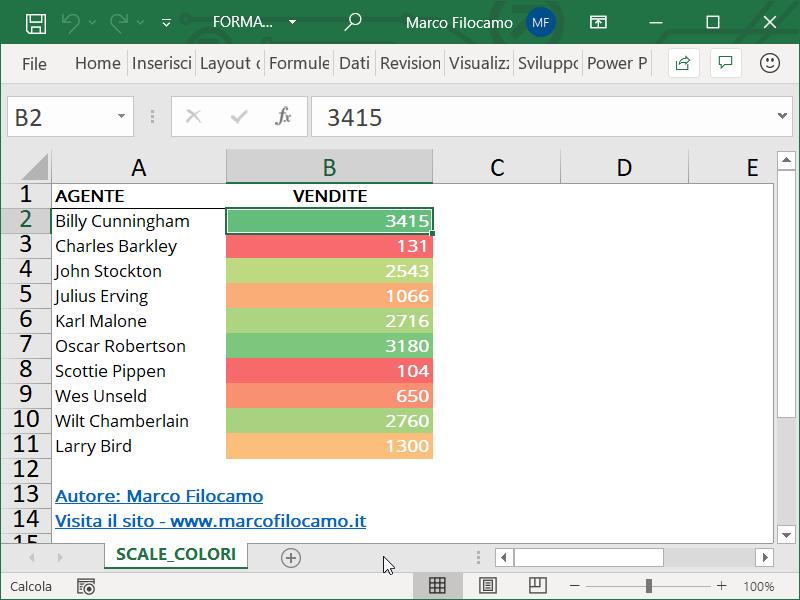 Formattazione Condizionale Excel Scale Colori Finale